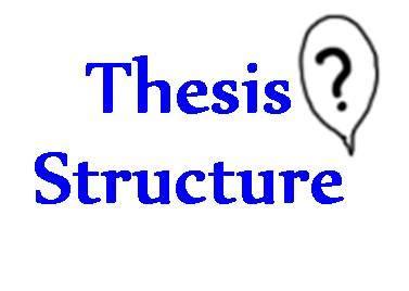 Thesis Statements - Winthrop University